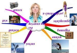 карта желаний 1
